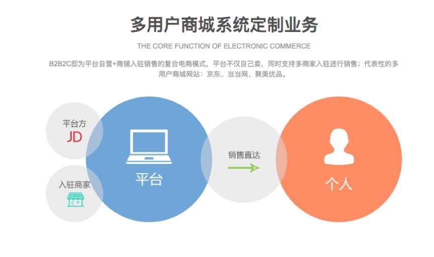 西安网站建设,微信开发,网站优化